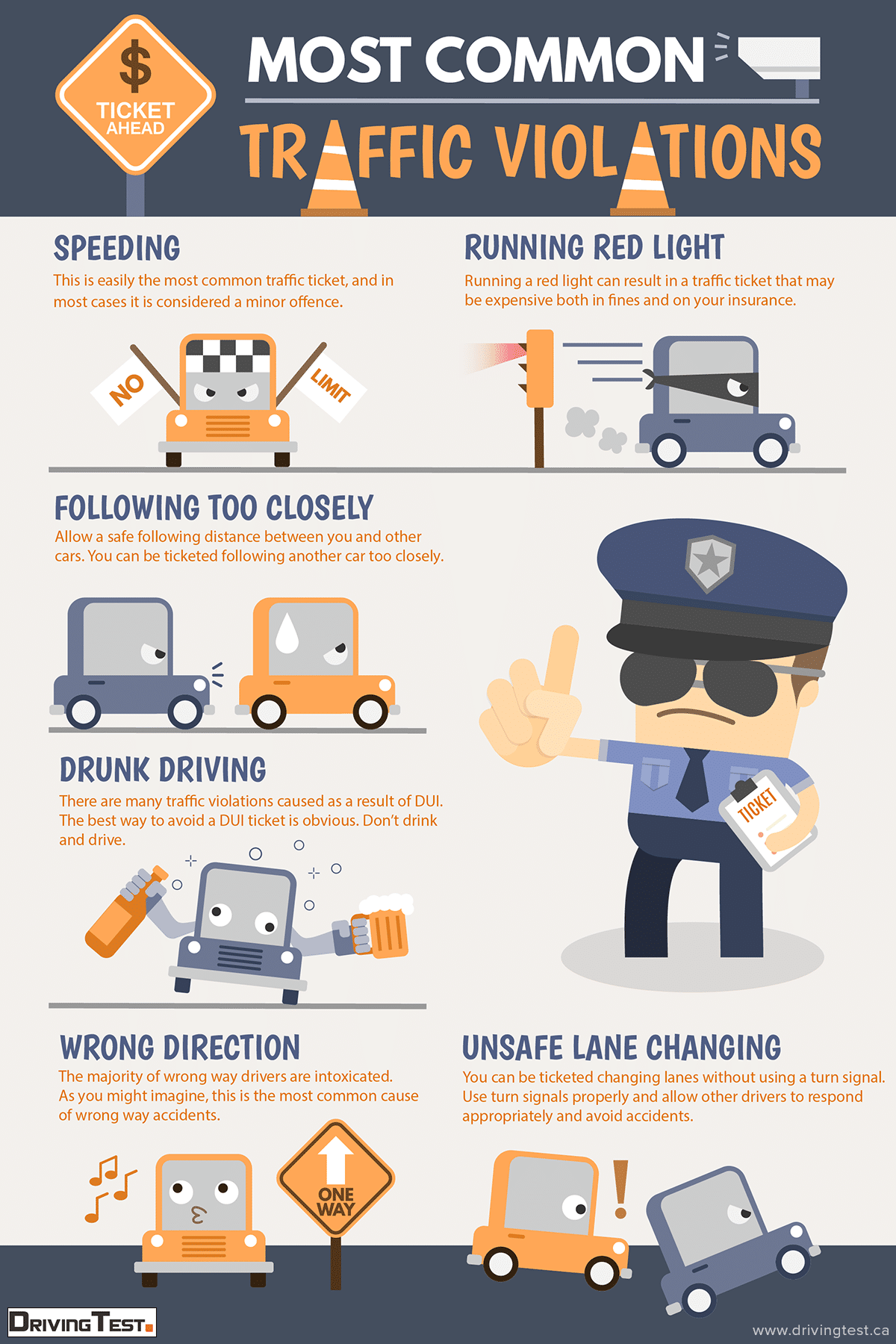 Most Common Traffic Violations