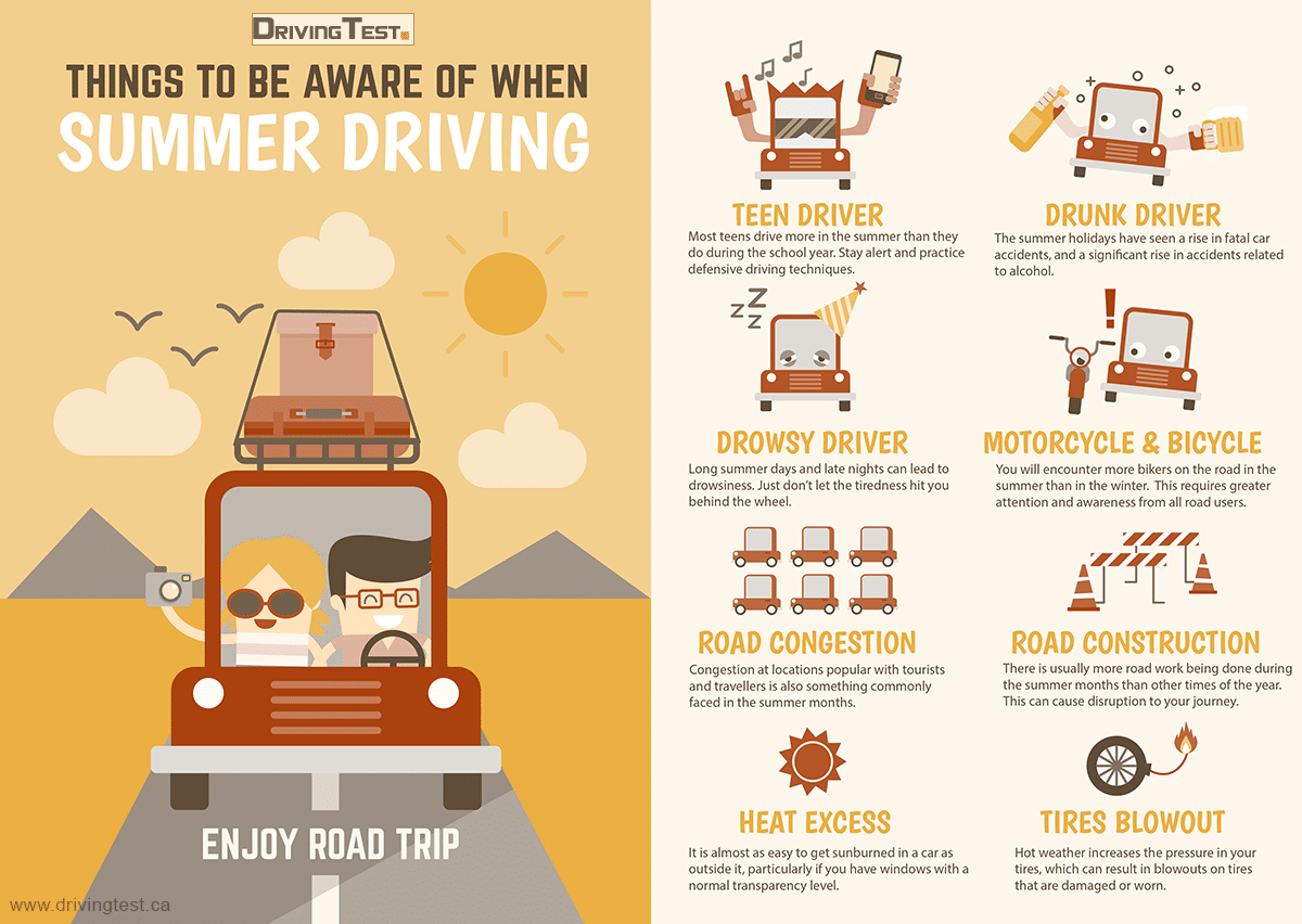 Summer Driving Danger